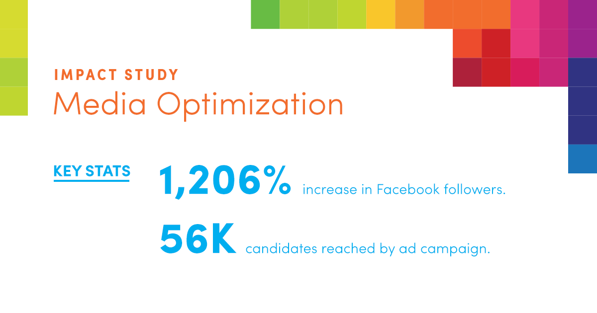 Media Optimization Case Study